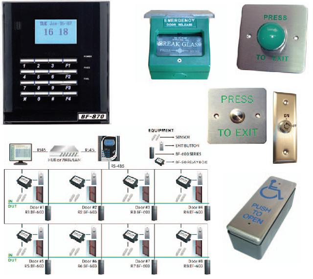 Door entry systems delta fire systems for Door entry systems